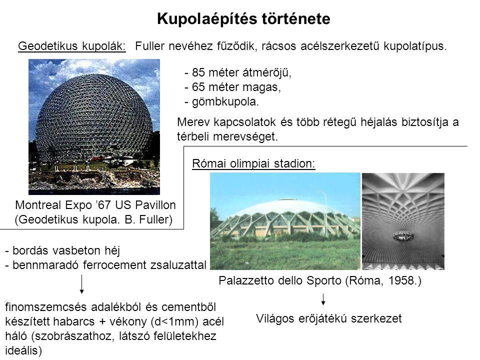 Kupolaépítés története Montreal Expo '67 US Pavillon (Geodetikus kupola.