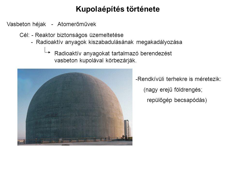 Kupolaépítés története Vasbeton héjak - Atomerőművek Cél: - Reaktor biztonságos üzemeltetése - Radioaktív anyagok kiszabadulásának megakadályozása Radioaktív anyagokat tartalmazó berendezést vasbeton kupolával körbezárják.