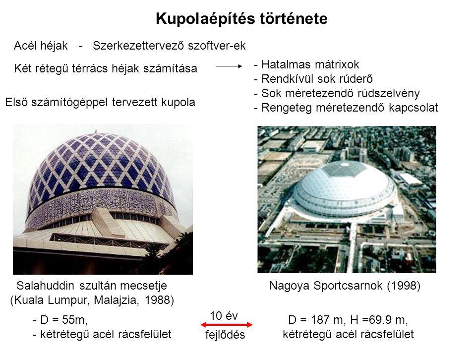 Kupolaépítés története Acél héjak - Szerkezettervező szoftver-ek Két rétegű térrács héjak számítása - Hatalmas mátrixok - Rendkívül sok rúderő - Sok méretezendő rúdszelvény - Rengeteg méretezendő kapcsolat Salahuddin szultán mecsetje (Kuala Lumpur, Malajzia, 1988) Első számítógéppel tervezett kupola - D = 55m, - kétrétegű acél rácsfelület Nagoya Sportcsarnok (1998) D = 187 m, H =69.9 m, kétrétegű acél rácsfelület 10 év fejlődés