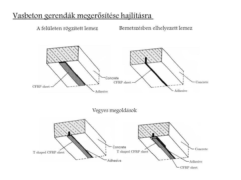 Concrete Adhesive Vasbeton gerendák meger ő sítése hajlításra A felületen rögzített lemez Bemetszésben elhelyezett lemez Vegyes megoldások