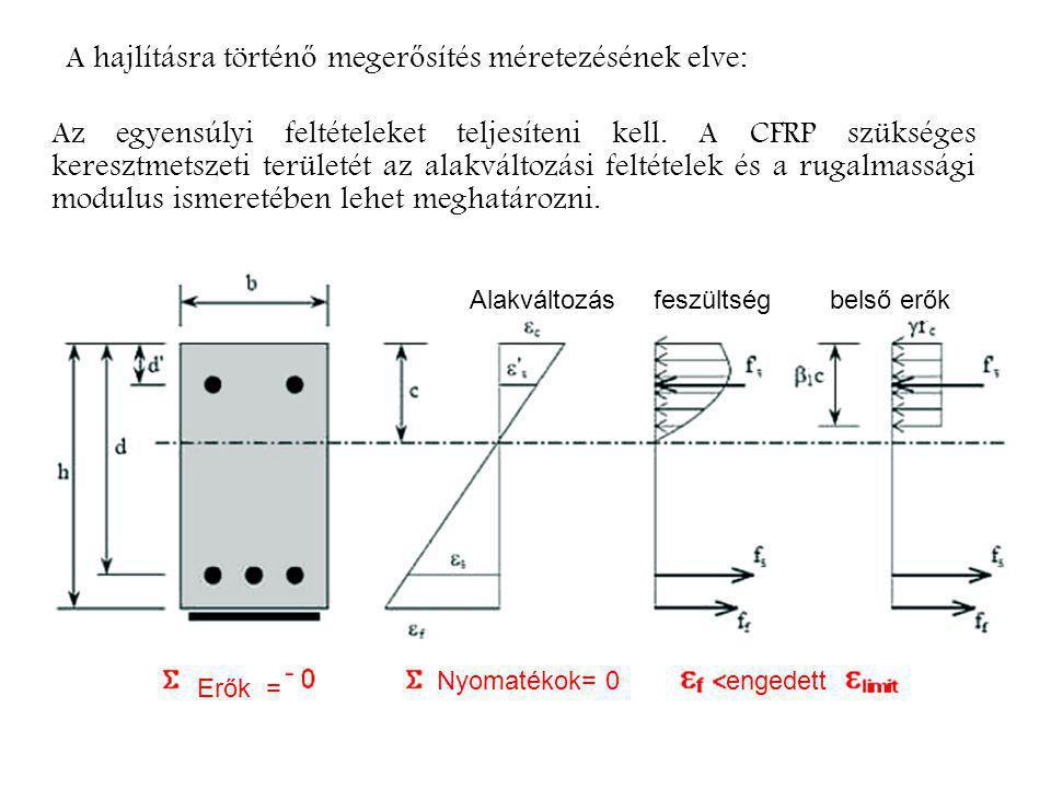 A hajlításra történ ő meger ő sítés méretezésének elve: Az egyensúlyi feltételeket teljesíteni kell.