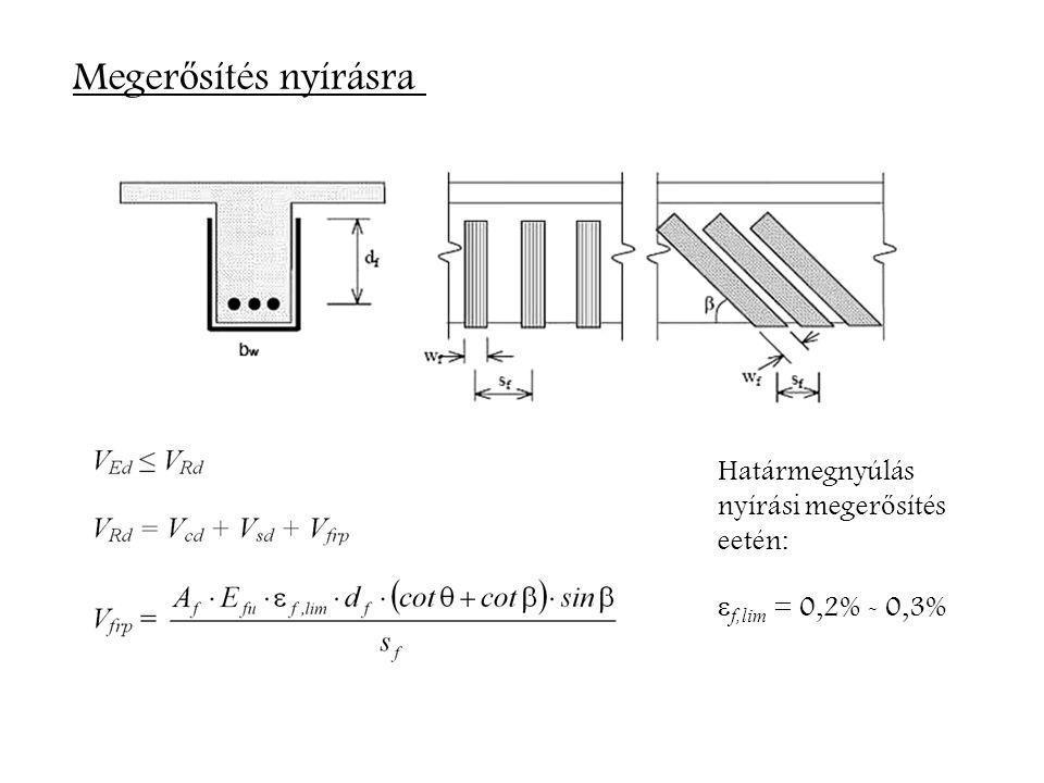 Meger ő sítés nyírásra Határmegnyúlás nyírási meger ő sítés eetén:  f,lim = 0,2% - 0,3%