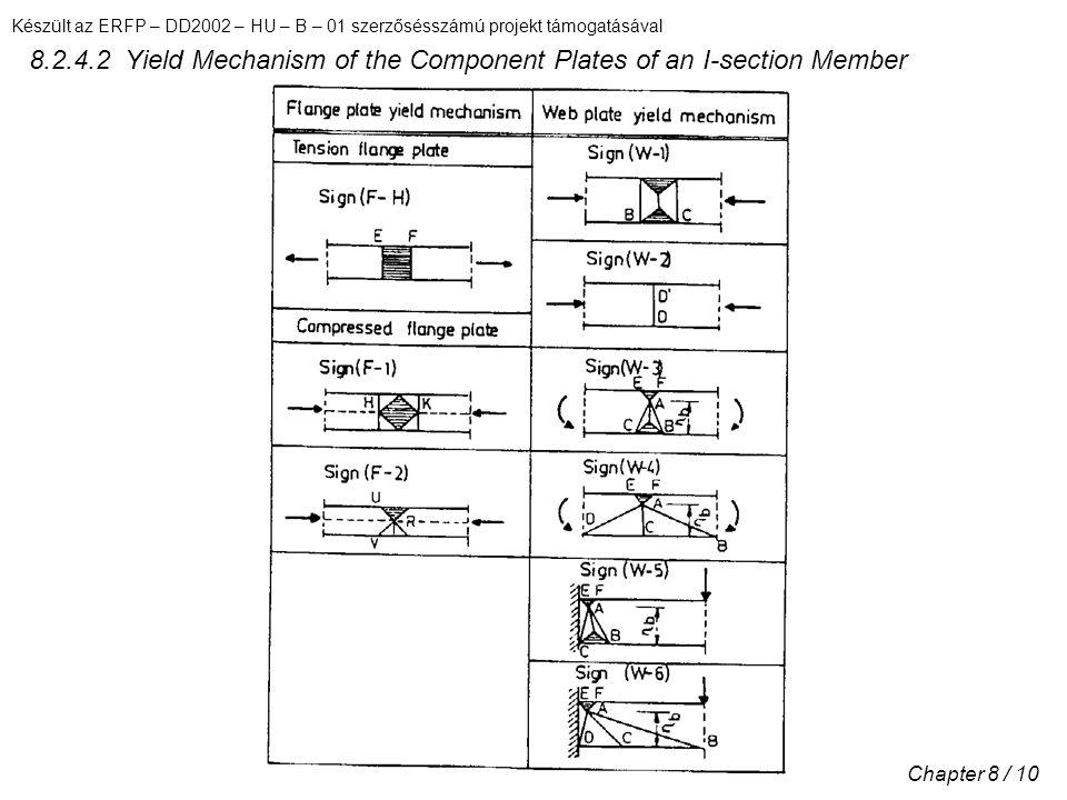 Készült az ERFP – DD2002 – HU – B – 01 szerzősésszámú projekt támogatásával Chapter 8 / 10 8.2.4.2 Yield Mechanism of the Component Plates of an I-section Member