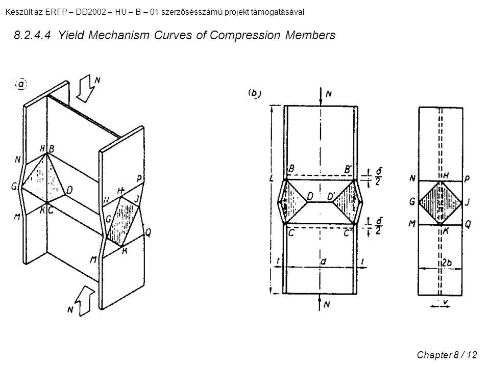 Készült az ERFP – DD2002 – HU – B – 01 szerzősésszámú projekt támogatásával Chapter 8 / 12 8.2.4.4 Yield Mechanism Curves of Compression Members