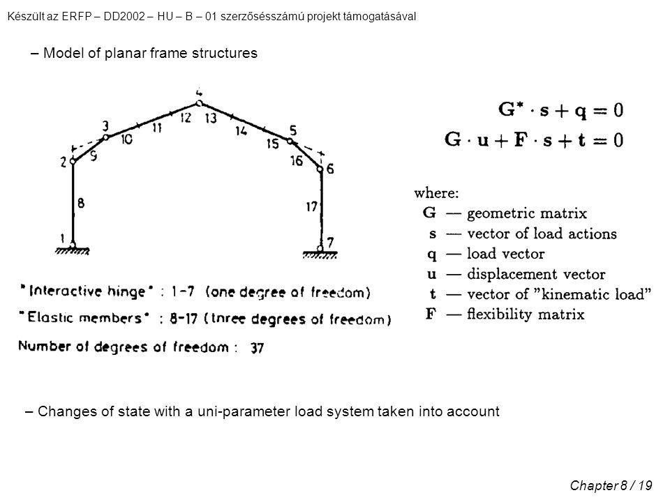 Készült az ERFP – DD2002 – HU – B – 01 szerzősésszámú projekt támogatásával Chapter 8 / 19 – Model of planar frame structures – Changes of state with a uni-parameter load system taken into account