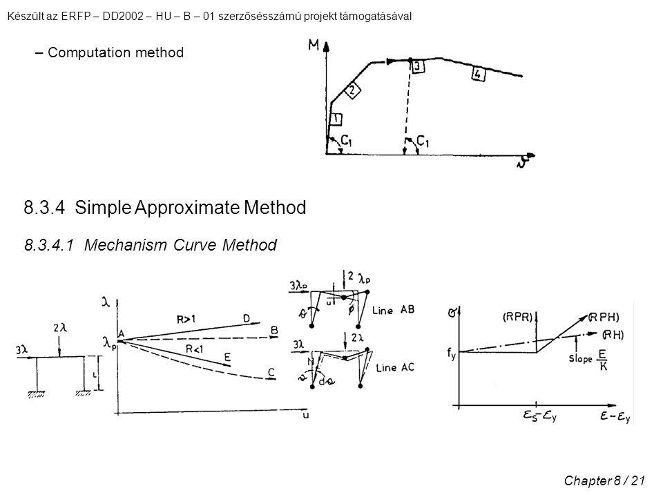 Készült az ERFP – DD2002 – HU – B – 01 szerzősésszámú projekt támogatásával Chapter 8 / 21 – Computation method 8.3.4 Simple Approximate Method 8.3.4.1 Mechanism Curve Method