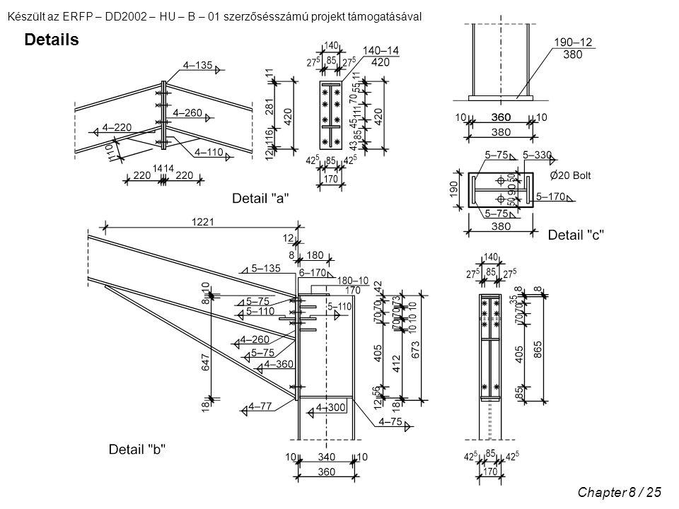 Készült az ERFP – DD2002 – HU – B – 01 szerzősésszámú projekt támogatásával Chapter 8 / 25 Details