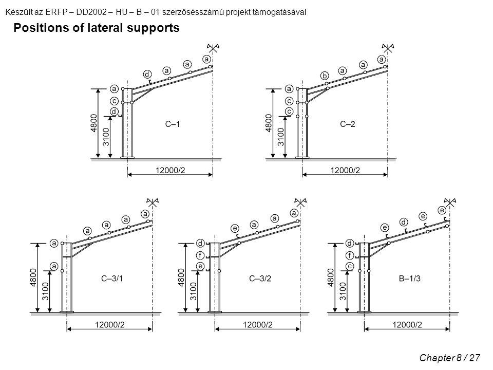 Készült az ERFP – DD2002 – HU – B – 01 szerzősésszámú projekt támogatásával Chapter 8 / 27 Positions of lateral supports