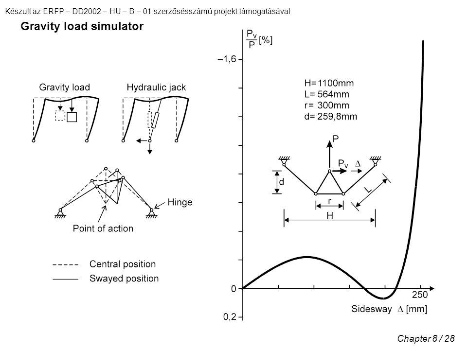 Készült az ERFP – DD2002 – HU – B – 01 szerzősésszámú projekt támogatásával Chapter 8 / 28 Gravity load simulator