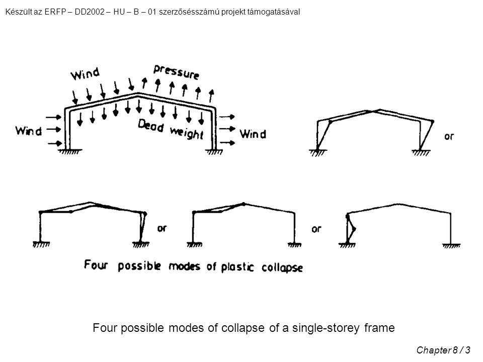 Készült az ERFP – DD2002 – HU – B – 01 szerzősésszámú projekt támogatásával Chapter 8 / 3 Four possible modes of collapse of a single-storey frame