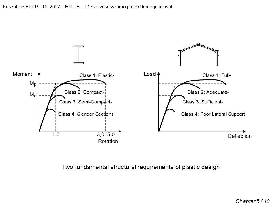 Készült az ERFP – DD2002 – HU – B – 01 szerzősésszámú projekt támogatásával Chapter 8 / 40 Two fundamental structural requirements of plastic design