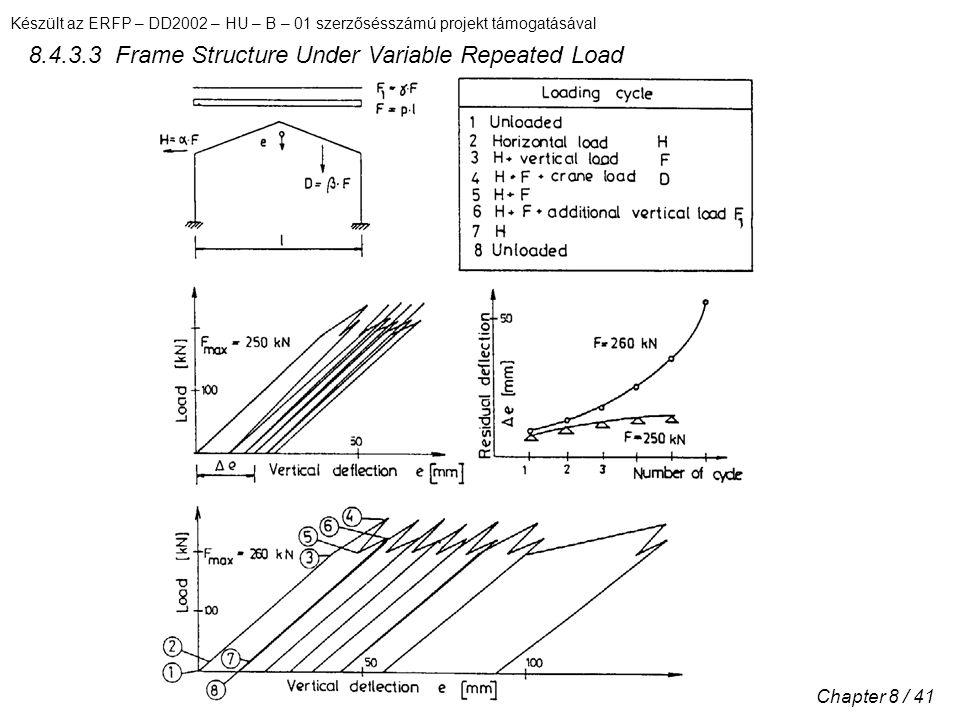 Készült az ERFP – DD2002 – HU – B – 01 szerzősésszámú projekt támogatásával Chapter 8 / 41 8.4.3.3 Frame Structure Under Variable Repeated Load
