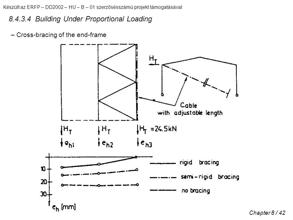 Készült az ERFP – DD2002 – HU – B – 01 szerzősésszámú projekt támogatásával Chapter 8 / 42 8.4.3.4 Building Under Proportional Loading – Cross-bracing of the end-frame