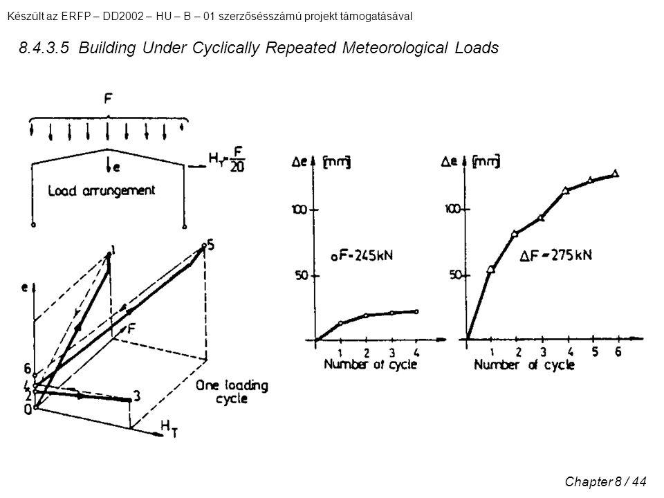 Készült az ERFP – DD2002 – HU – B – 01 szerzősésszámú projekt támogatásával Chapter 8 / 44 8.4.3.5 Building Under Cyclically Repeated Meteorological Loads