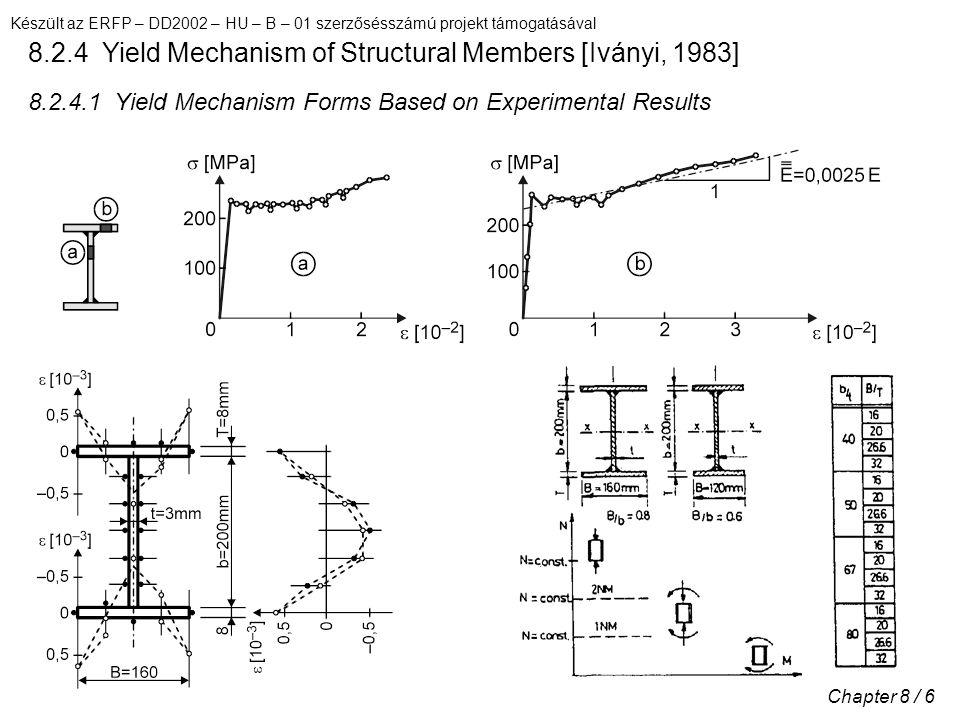 Készült az ERFP – DD2002 – HU – B – 01 szerzősésszámú projekt támogatásával Chapter 8 / 6 8.2.4 Yield Mechanism of Structural Members [Iványi, 1983] 8.2.4.1 Yield Mechanism Forms Based on Experimental Results