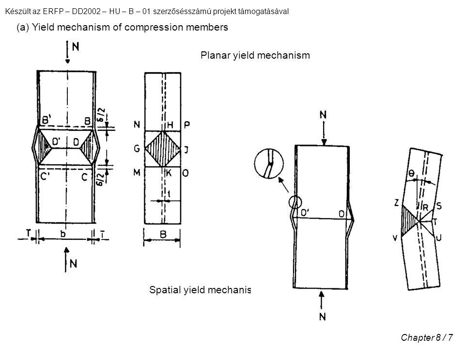 Készült az ERFP – DD2002 – HU – B – 01 szerzősésszámú projekt támogatásával Chapter 8 / 7 (a) Yield mechanism of compression members Planar yield mechanism Spatial yield mechanism