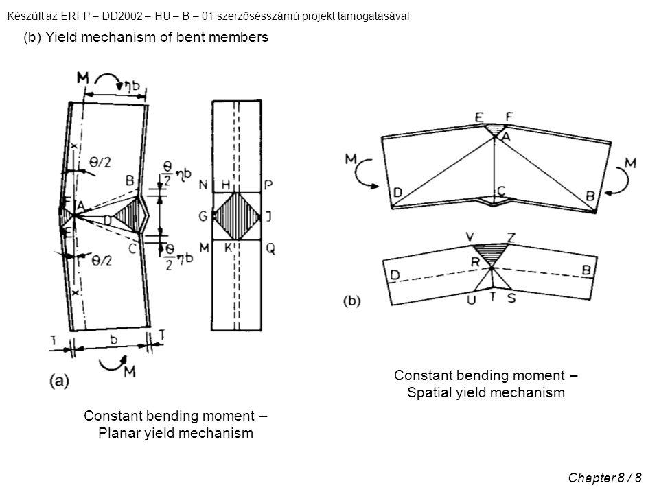 Készült az ERFP – DD2002 – HU – B – 01 szerzősésszámú projekt támogatásával Chapter 8 / 8 (b) Yield mechanism of bent members Constant bending moment