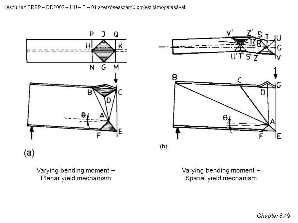 Készült az ERFP – DD2002 – HU – B – 01 szerzősésszámú projekt támogatásával Chapter 8 / 9 Varying bending moment – Planar yield mechanism Varying bend