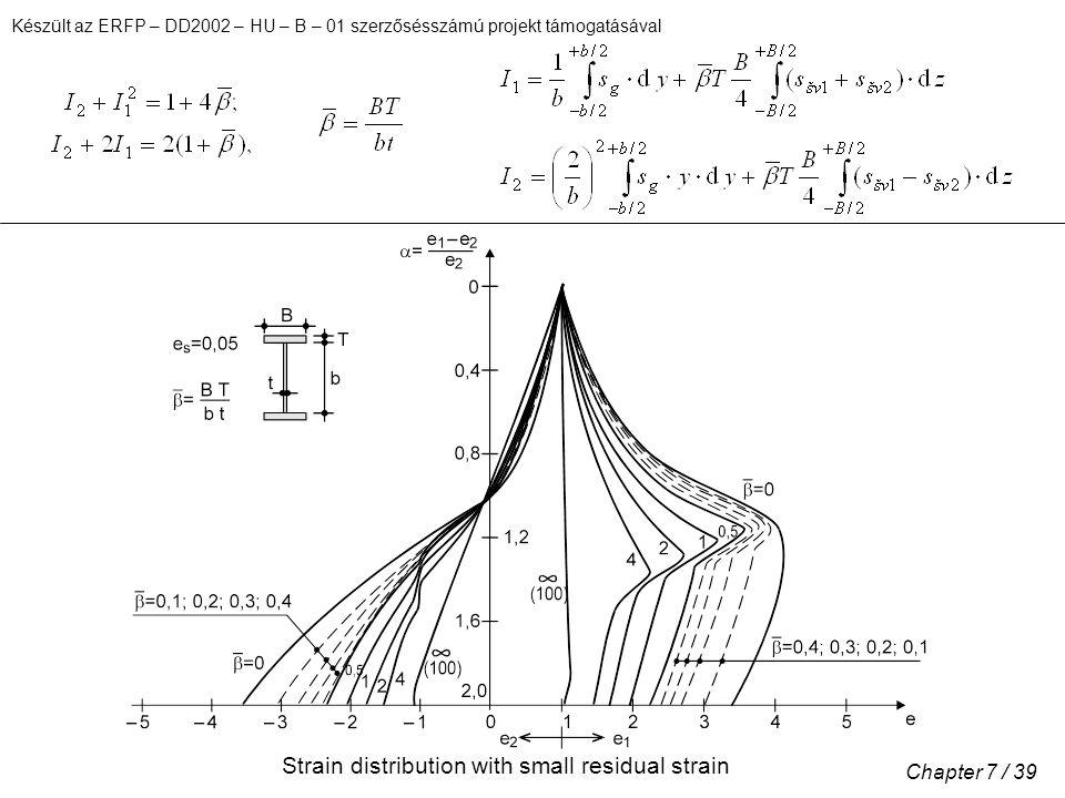 Készült az ERFP – DD2002 – HU – B – 01 szerzősésszámú projekt támogatásával Chapter 7 / 39 Strain distribution with small residual strain