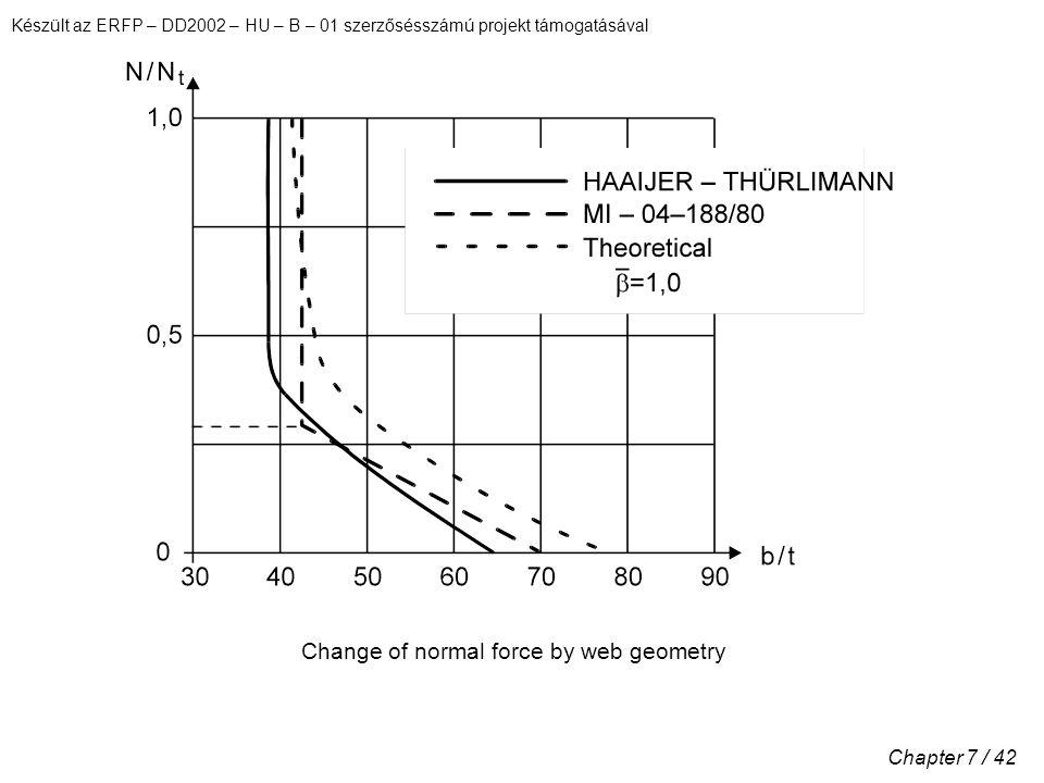 Készült az ERFP – DD2002 – HU – B – 01 szerzősésszámú projekt támogatásával Chapter 7 / 42 Change of normal force by web geometry