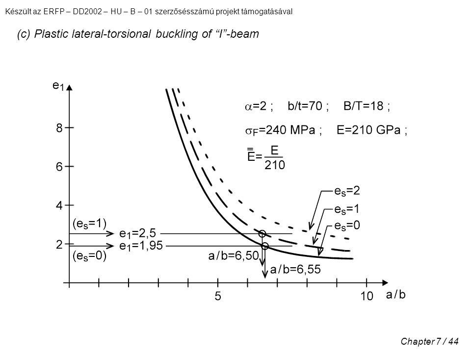 Készült az ERFP – DD2002 – HU – B – 01 szerzősésszámú projekt támogatásával Chapter 7 / 44 (c) Plastic lateral-torsional buckling of I -beam
