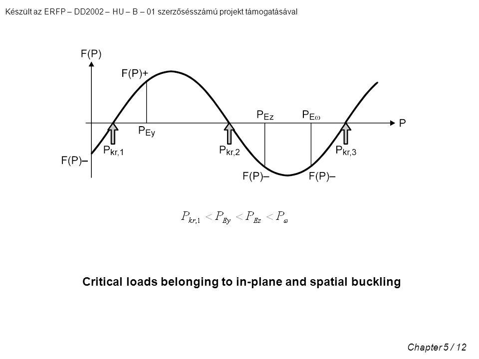 Készült az ERFP – DD2002 – HU – B – 01 szerzősésszámú projekt támogatásával Chapter 5 / 12 Critical loads belonging to in-plane and spatial buckling