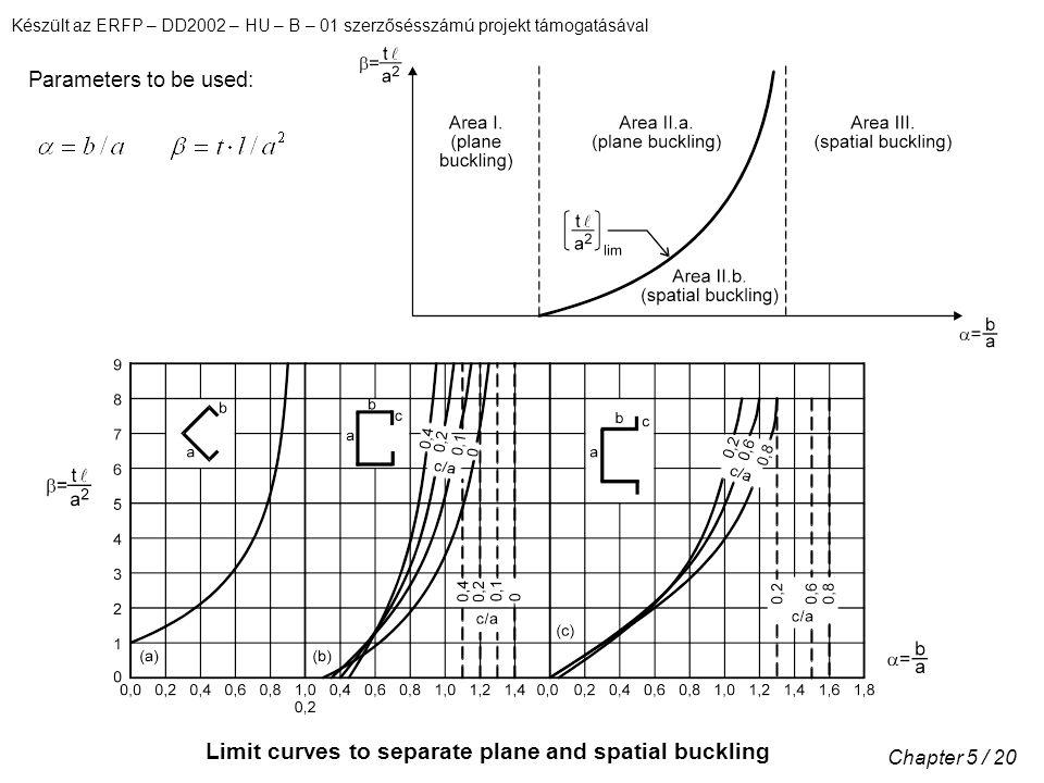 Készült az ERFP – DD2002 – HU – B – 01 szerzősésszámú projekt támogatásával Chapter 5 / 20 Parameters to be used: Limit curves to separate plane and spatial buckling