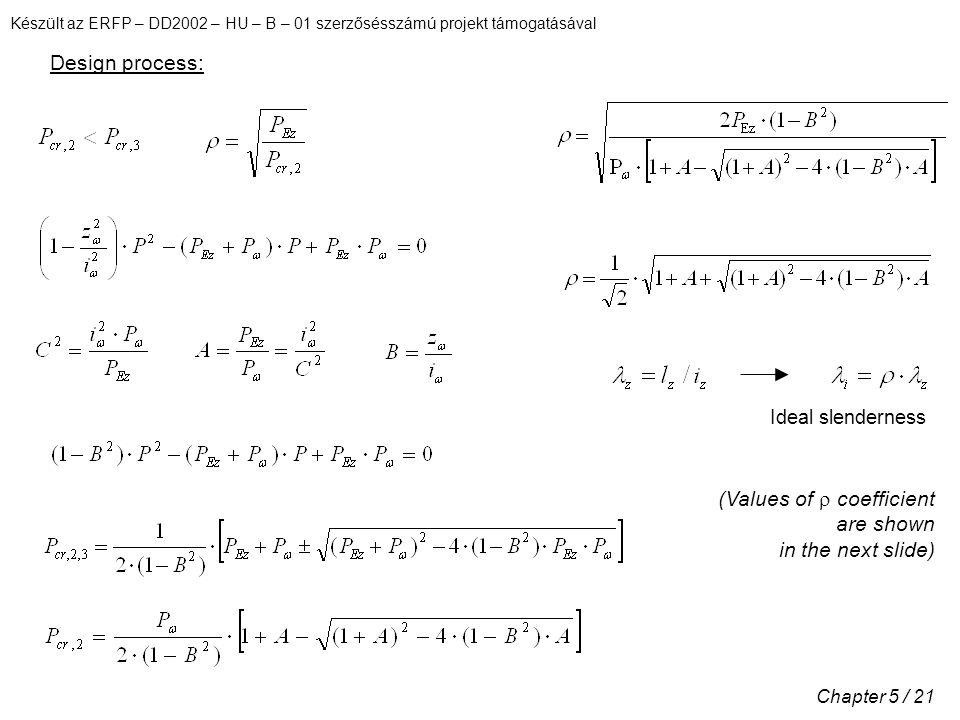 Készült az ERFP – DD2002 – HU – B – 01 szerzősésszámú projekt támogatásával Chapter 5 / 21 Design process: Ideal slenderness (Values of  coefficient are shown in the next slide)