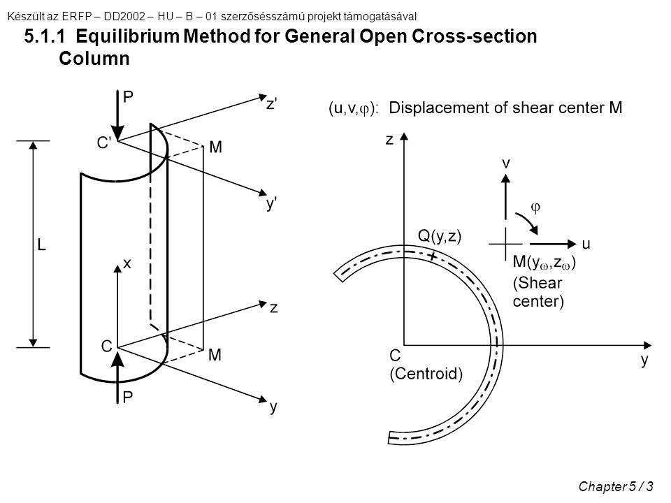 Készült az ERFP – DD2002 – HU – B – 01 szerzősésszámú projekt támogatásával Chapter 5 / 54 5.2.5 Design Method: General Solution [Clark, Hill, 1961] Total potential energy: From the equilibrium: Transversal load: Transformation: Bending Moments