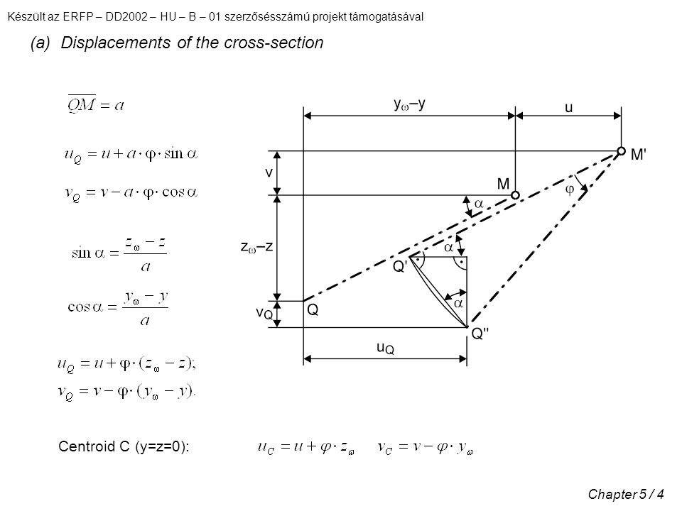 Készült az ERFP – DD2002 – HU – B – 01 szerzősésszámú projekt támogatásával Chapter 5 / 45 In the previous figure: At lateral-torsional buckling: For double-symmetric cross-section it can be supposed: Thus: