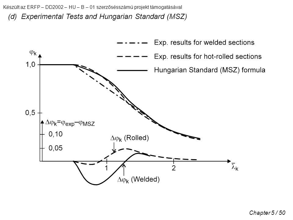 Készült az ERFP – DD2002 – HU – B – 01 szerzősésszámú projekt támogatásával Chapter 5 / 50 (d) Experimental Tests and Hungarian Standard (MSZ)