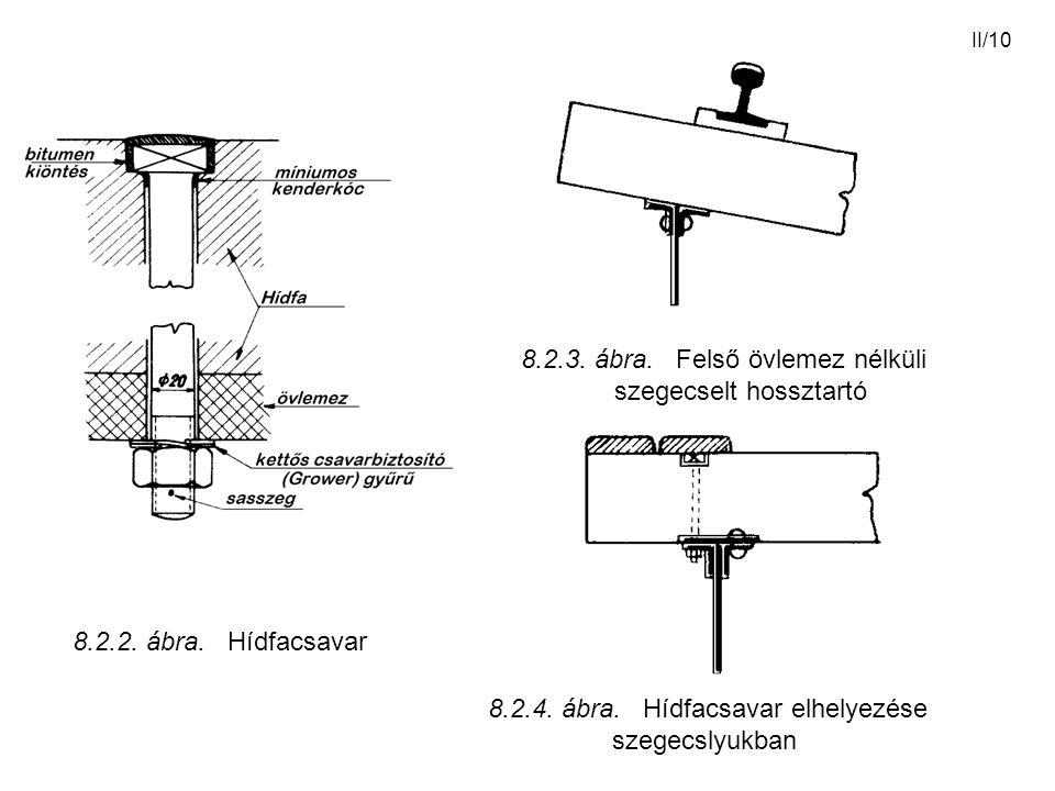 II/10 8.2.2. ábra. Hídfacsavar 8.2.3. ábra. Felső övlemez nélküli szegecselt hossztartó 8.2.4. ábra. Hídfacsavar elhelyezése szegecslyukban