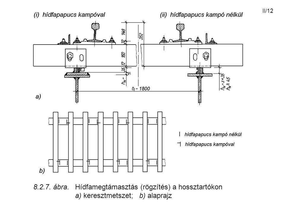 II/12 8.2.7. ábra. Hídfamegtámasztás (rögzítés) a hossztartókon a) keresztmetszet; b) alaprajz