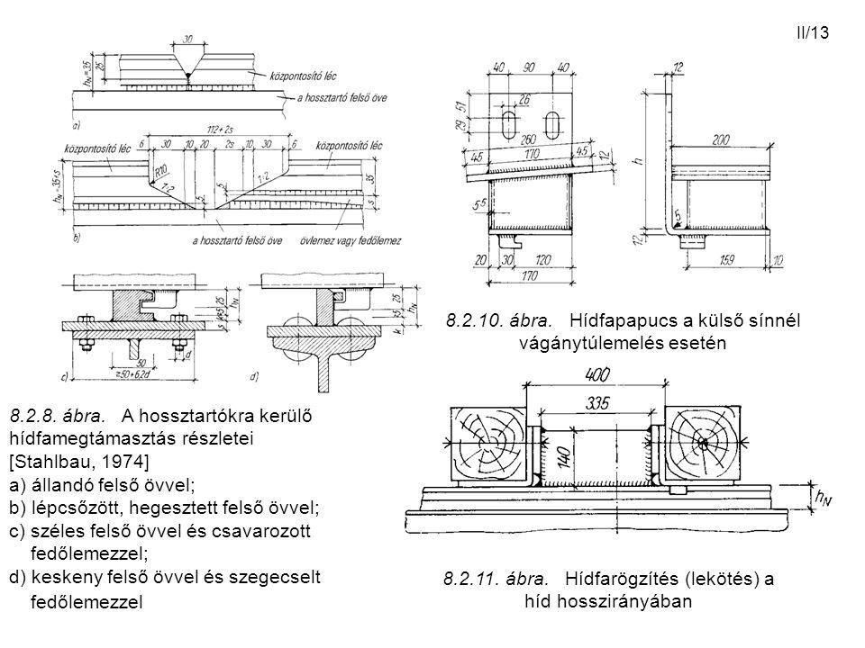 II/13 8.2.11. ábra. Hídfarögzítés (lekötés) a híd hosszirányában 8.2.10. ábra. Hídfapapucs a külső sínnél vágánytúlemelés esetén 8.2.8. ábra. A hosszt