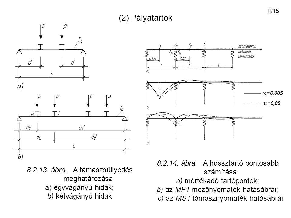II/15 (2) Pályatartók 8.2.13. ábra. A támaszsüllyedés meghatározása a) egyvágányú hidak; b) kétvágányú hidak 8.2.14. ábra. A hossztartó pontosabb szám