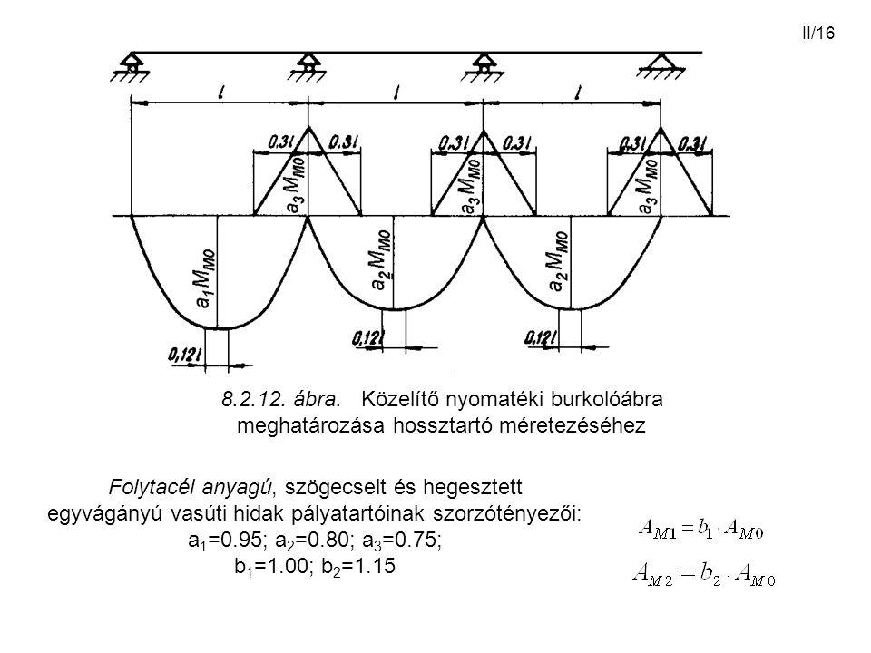 II/16 8.2.12. ábra. Közelítő nyomatéki burkolóábra meghatározása hossztartó méretezéséhez Folytacél anyagú, szögecselt és hegesztett egyvágányú vasúti