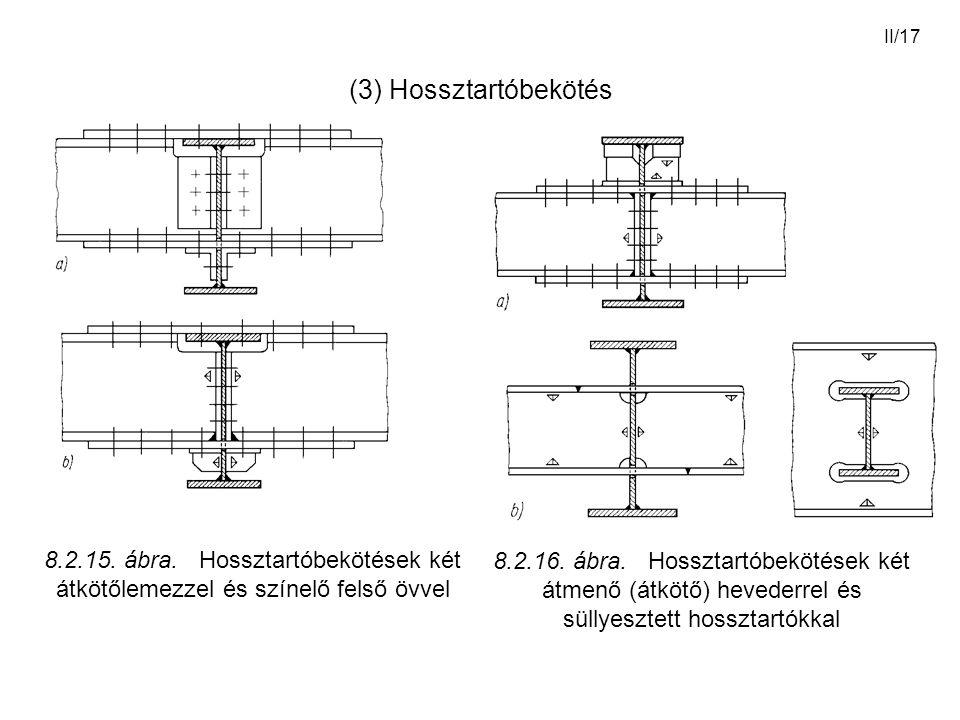 II/17 (3) Hossztartóbekötés 8.2.15. ábra. Hossztartóbekötések két átkötőlemezzel és színelő felső övvel 8.2.16. ábra. Hossztartóbekötések két átmenő (