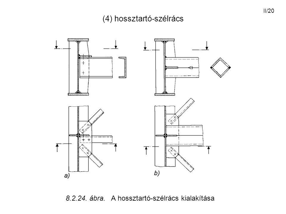 II/20 (4) hossztartó-szélrács 8.2.24. ábra. A hossztartó-szélrács kialakítása