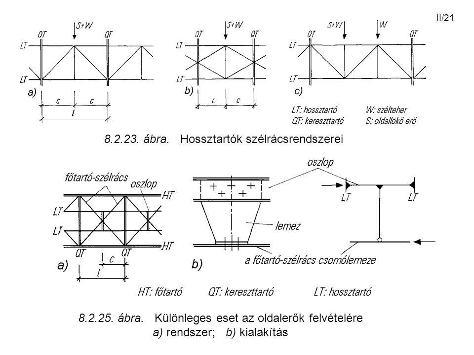 II/21 8.2.23. ábra. Hossztartók szélrácsrendszerei 8.2.25. ábra. Különleges eset az oldalerők felvételére a) rendszer; b) kialakítás
