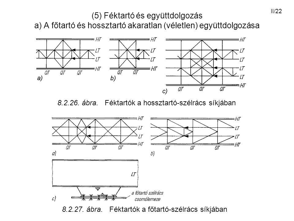 II/22 (5) Féktartó és együttdolgozás a) A főtartó és hossztartó akaratlan (véletlen) együttdolgozása 8.2.26. ábra. Féktartók a hossztartó-szélrács sík