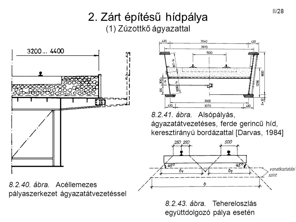 II/28 2. Zárt építésű hídpálya (1) Zúzottkő ágyazattal 8.2.40. ábra. Acéllemezes pályaszerkezet ágyazatátvezetéssel 8.2.41. ábra. Alsópályás, ágyazatá
