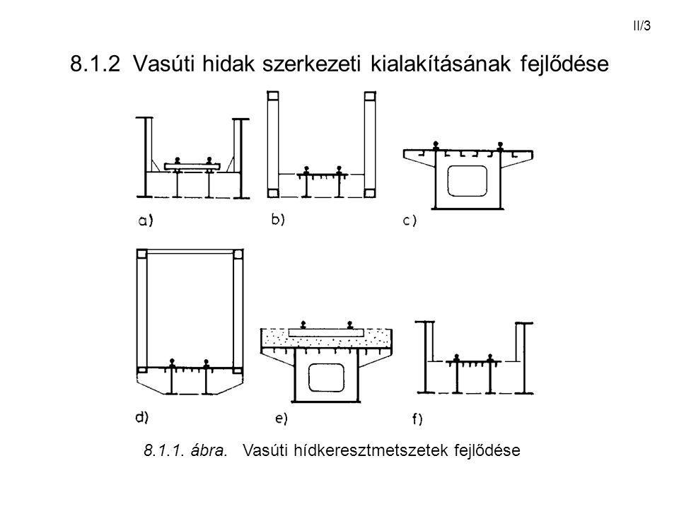 II/3 8.1.2 Vasúti hidak szerkezeti kialakításának fejlődése 8.1.1. ábra. Vasúti hídkeresztmetszetek fejlődése