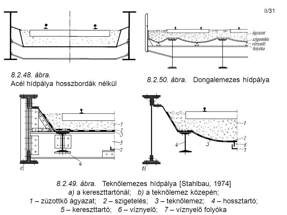 II/31 8.2.49. ábra. Teknőlemezes hídpálya [Stahlbau, 1974] a) a kereszttartónál; b) a teknőlemez közepén; 1 – zúzottkő ágyazat; 2 – szigetelés; 3 – te