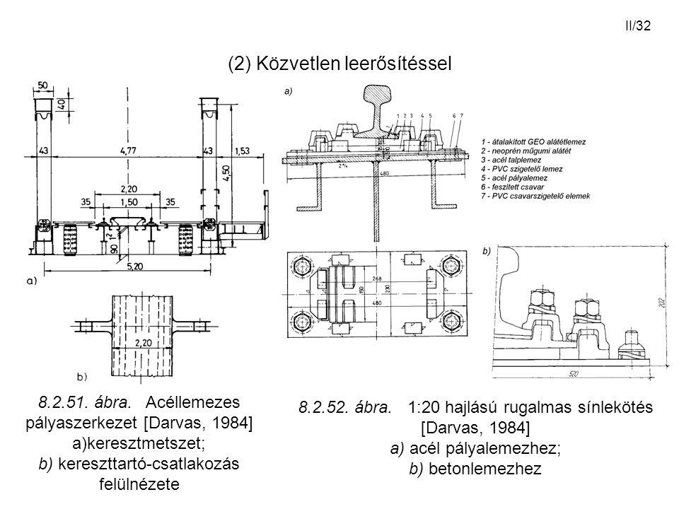 II/32 (2) Közvetlen leerősítéssel 8.2.51. ábra. Acéllemezes pályaszerkezet [Darvas, 1984] a)keresztmetszet; b) kereszttartó-csatlakozás felülnézete 8.