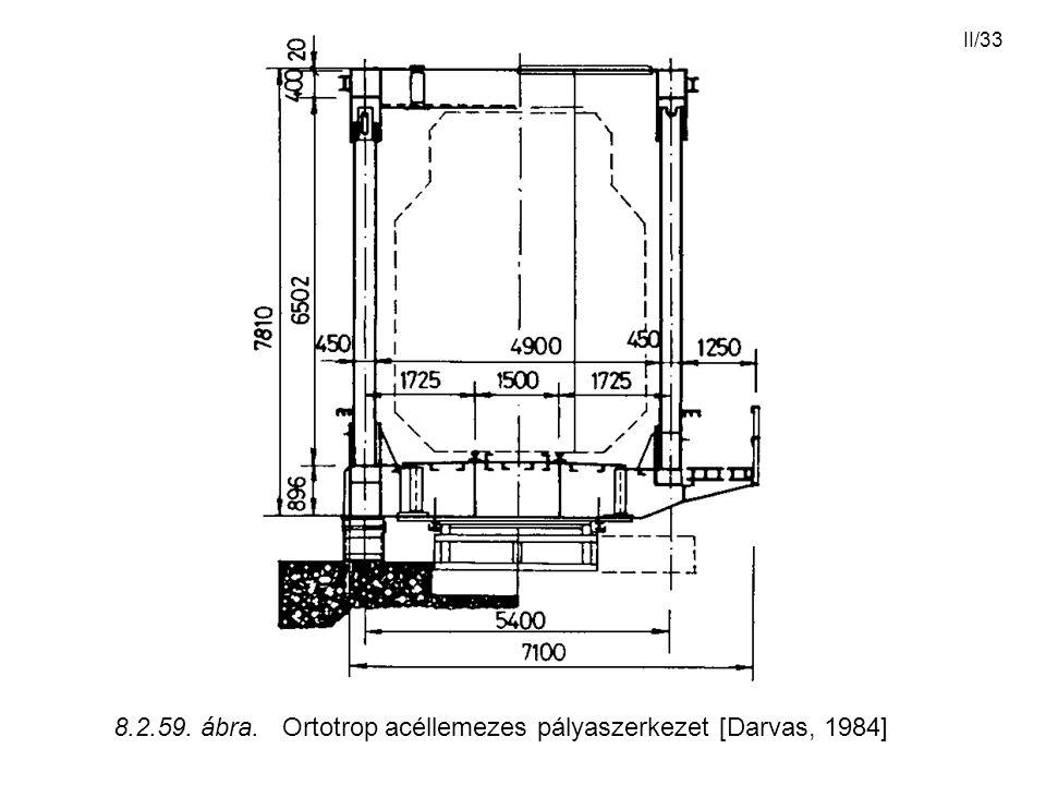II/33 8.2.59. ábra. Ortotrop acéllemezes pályaszerkezet [Darvas, 1984]