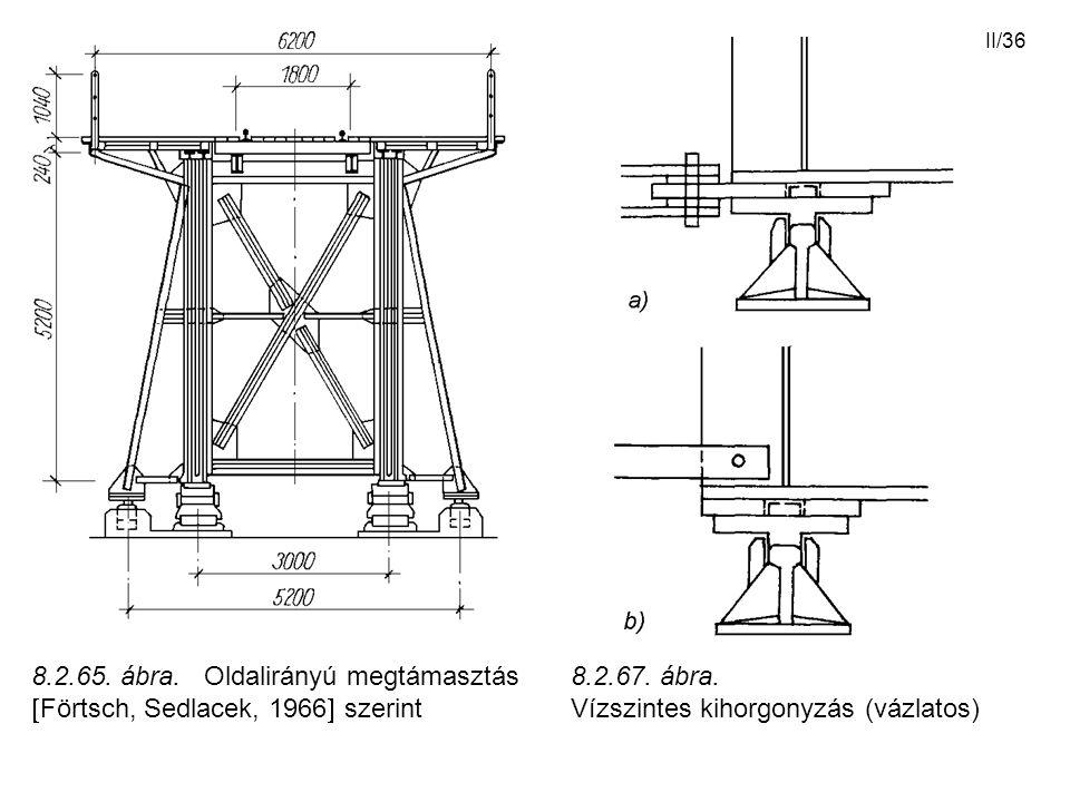 II/36 8.2.65. ábra. Oldalirányú megtámasztás  Förtsch, Sedlacek, 1966  szerint 8.2.67. ábra. Vízszintes kihorgonyzás (vázlatos)