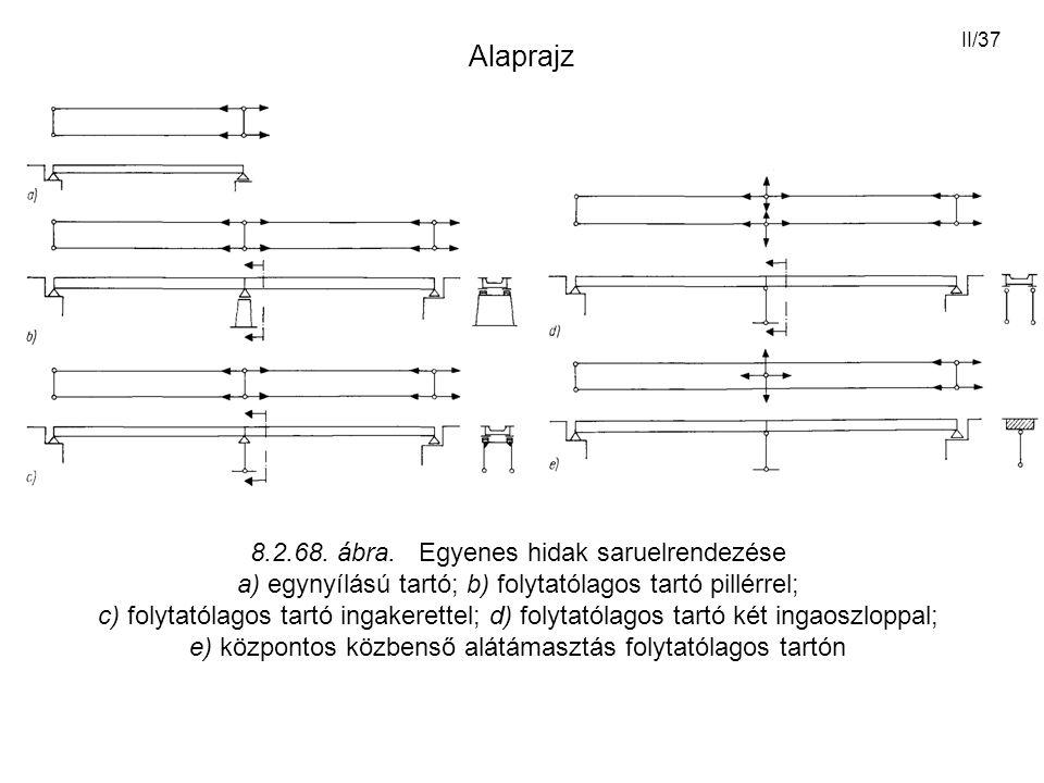 II/37 Alaprajz 8.2.68. ábra. Egyenes hidak saruelrendezése a) egynyílású tartó; b) folytatólagos tartó pillérrel; c) folytatólagos tartó ingakerettel;