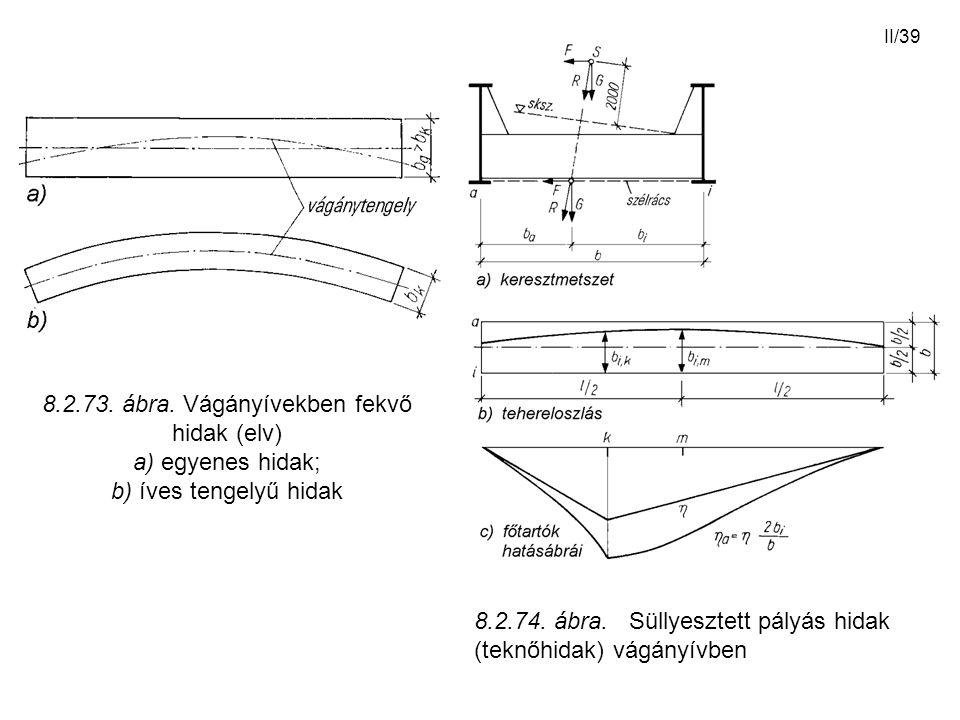 II/39 8.2.73. ábra. Vágányívekben fekvő hidak (elv) a) egyenes hidak; b) íves tengelyű hidak 8.2.74. ábra. Süllyesztett pályás hidak (teknőhidak) vágá