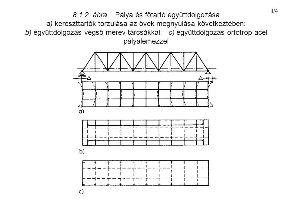 II/4 8.1.2. ábra. Pálya és főtartó együttdolgozása a) kereszttartók torzulása az övek megnyúlása következtében; b) együttdolgozás végső merev tárcsákk