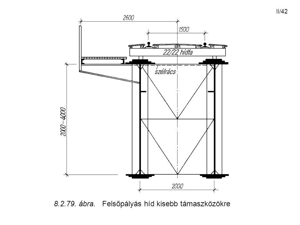 II/42 8.2.79. ábra. Felsőpályás híd kisebb támaszközökre